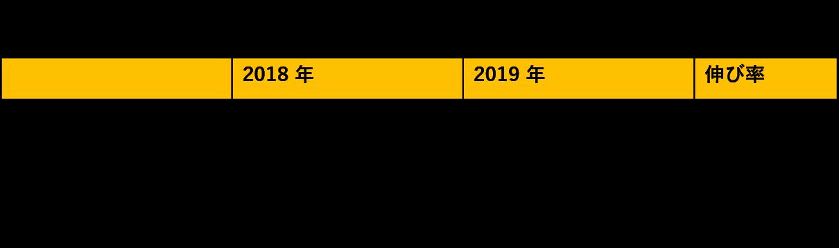 経済産業省2-1