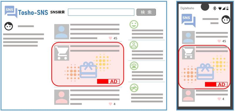 SNS広告_広告の種類
