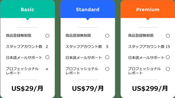 Shopifyのプランと月額利用料金