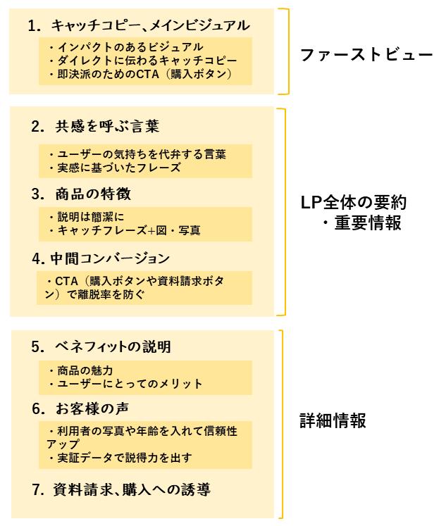 web3109_LP構成(縦長)