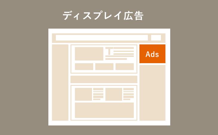 ディスプレイ広告