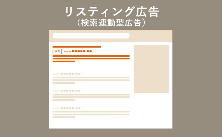 リスティング広告(検索連動型広告)