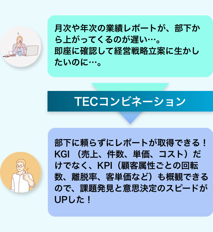 tecLP_cont4_img_2_sp