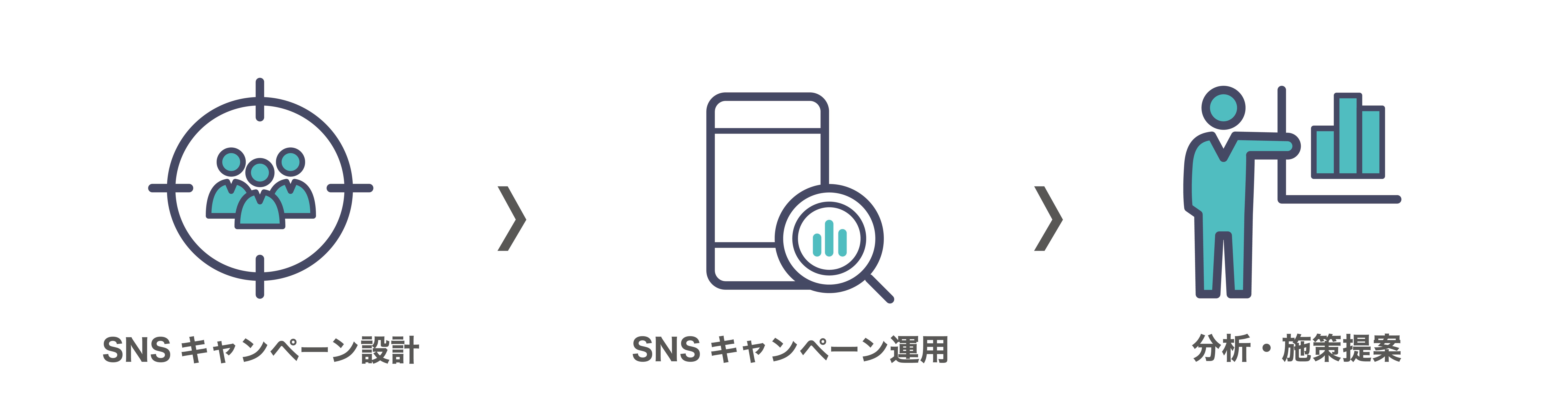 sns_service_flow