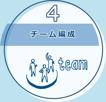 4.チーム編成