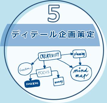 5.ディテール企画策定