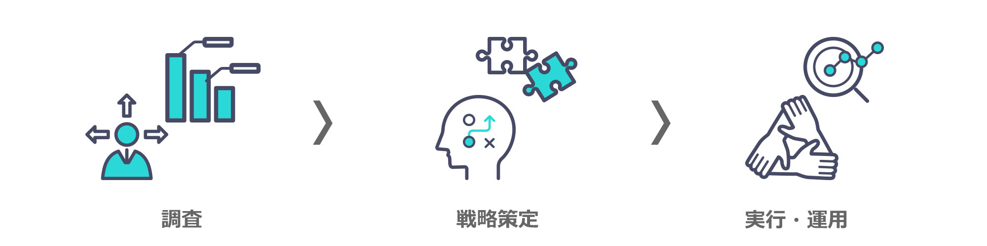 service_cxm_Flow